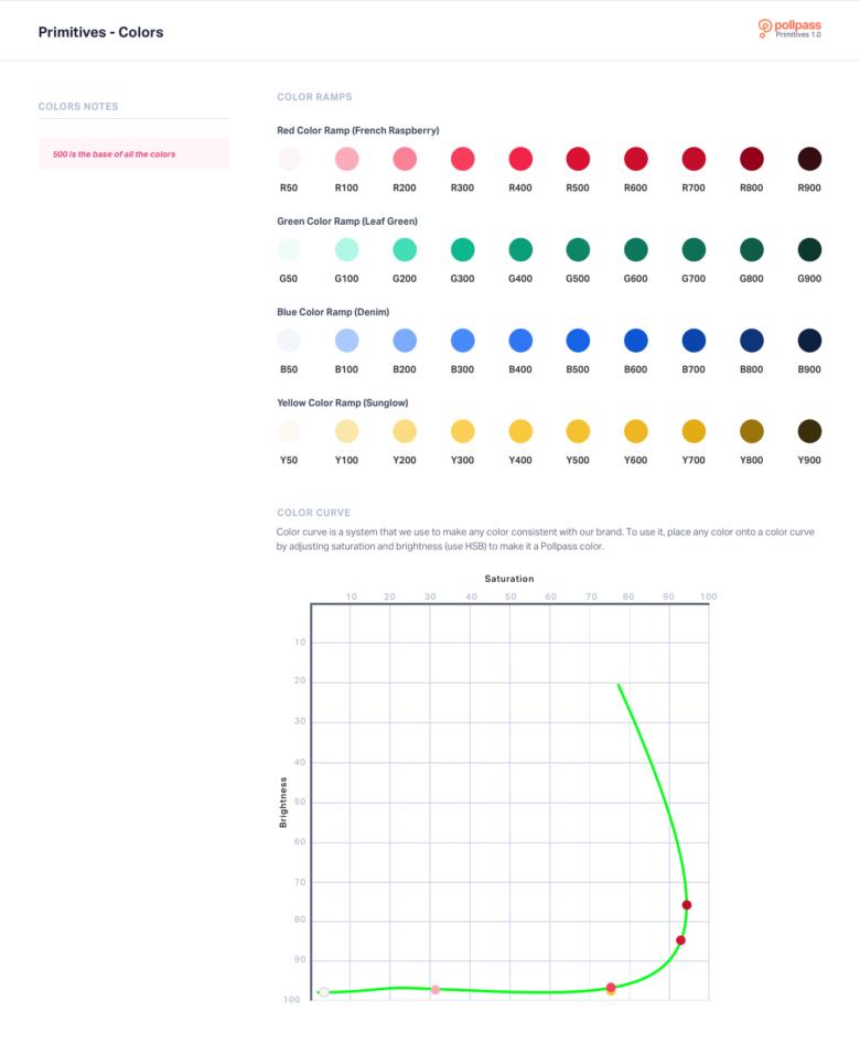 Pollpass Color Ramps & Color Curve